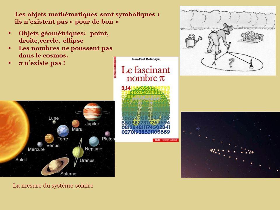 Les objets mathématiques sont symboliques : ils nexistent pas « pour de bon » Objets géométriques: point, droite,cercle, ellipse Les nombres ne poussent pas dans le cosmos.