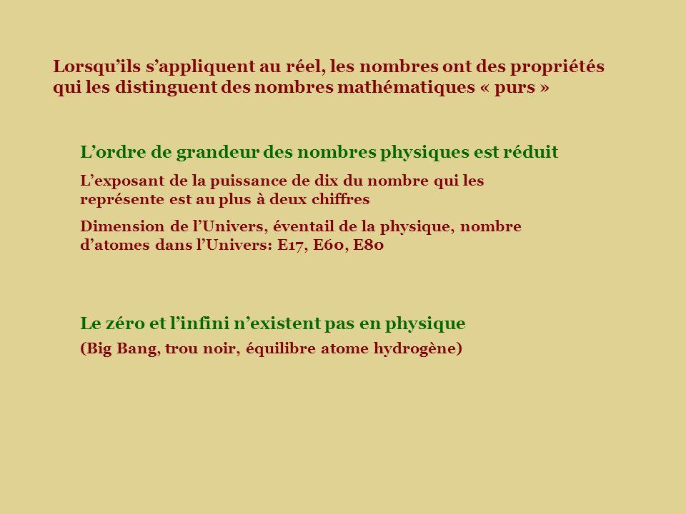Lorsquils sappliquent au réel, les nombres ont des propriétés qui les distinguent des nombres mathématiques « purs » Lordre de grandeur des nombres physiques est réduit Lexposant de la puissance de dix du nombre qui les représente est au plus à deux chiffres Dimension de lUnivers, éventail de la physique, nombre datomes dans lUnivers: E17, E60, E80 Le zéro et linfini nexistent pas en physique (Big Bang, trou noir, équilibre atome hydrogène)