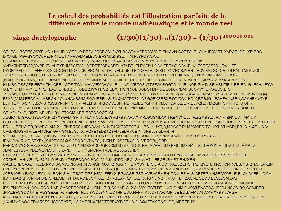 singe dactylographe Le calcul des probabilités est lillustration parfaite de la différence entre le monde mathématique et le monde réel (1/30)(1/30)…(1/30) = (1/30) 100 000 000 GDLCAL BCDPSGSYB XO YNVHR YOEF,XYRREJ FDQPCOLFXYHBSGEMVEEDBM.Y R,PNICVN.GQRTQJR OI AHFQV.TT.YNPQRLGG XD RRG DIXAQLTPGFGYOXCCHEJPXTOQT.XFFDFDAELBJO,BRSMABISSL,T M,FJSHDSA.AX.