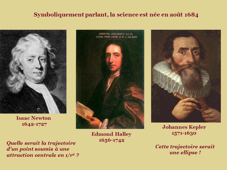 Isaac Newton 1642-1727 Edmond Halley 1656-1742 Johannes Kepler 1571-1630 Quelle serait la trajectoire dun point soumis à une attraction centrale en 1/r 2 .