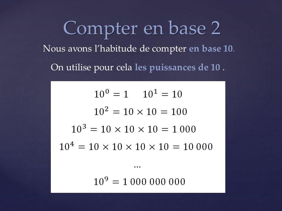 Nous avons lhabitude de compter en base 10. On utilise pour cela les puissances de 10.