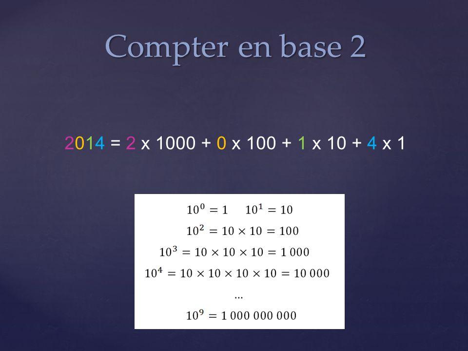 Compter en base 2 2014 = 2 x 1000 + 0 x 100 + 1 x 10 + 4 x 1