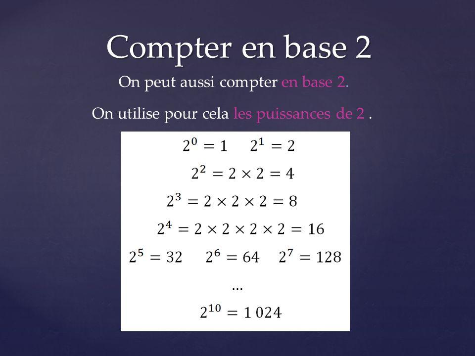 Compter en base 2 On peut aussi compter en base 2. On utilise pour cela les puissances de 2.