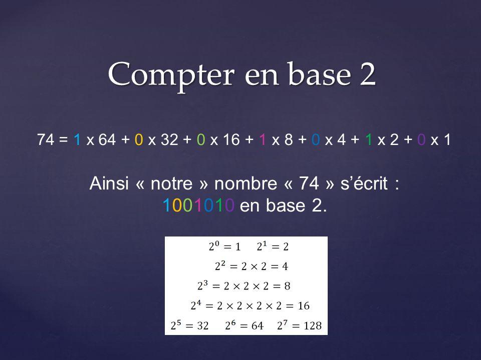 Compter en base 2 74 = 1 x 64 + 0 x 32 + 0 x 16 + 1 x 8 + 0 x 4 + 1 x 2 + 0 x 1 Ainsi « notre » nombre « 74 » sécrit : 1001010 en base 2.