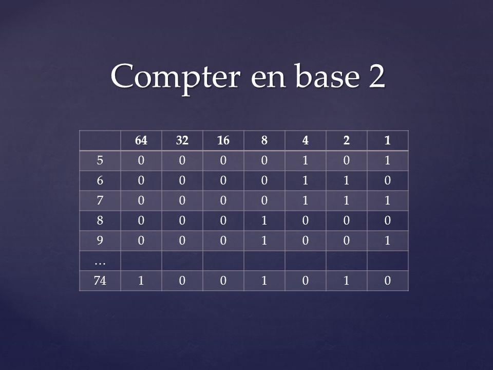 Compter en base 2 6432168421 50000101 60000110 70000111 80001000 90001001 … 741001010