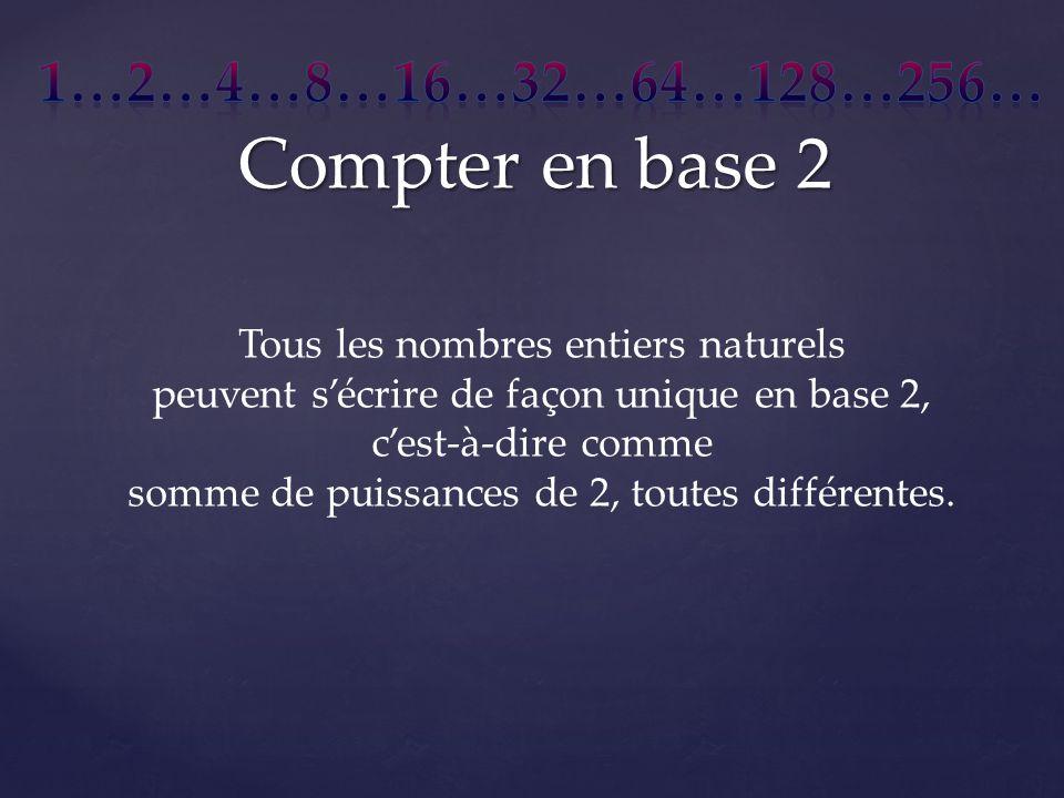 Compter en base 2 Tous les nombres entiers naturels peuvent sécrire de façon unique en base 2, cest-à-dire comme somme de puissances de 2, toutes diff