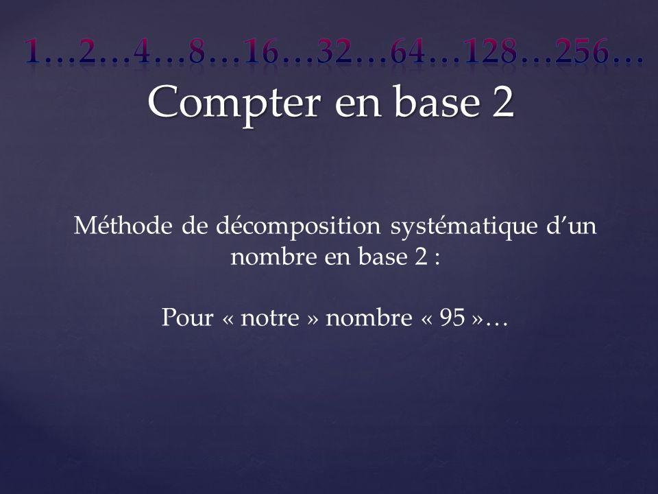 Compter en base 2 Méthode de décomposition systématique dun nombre en base 2 : Pour « notre » nombre « 95 »…