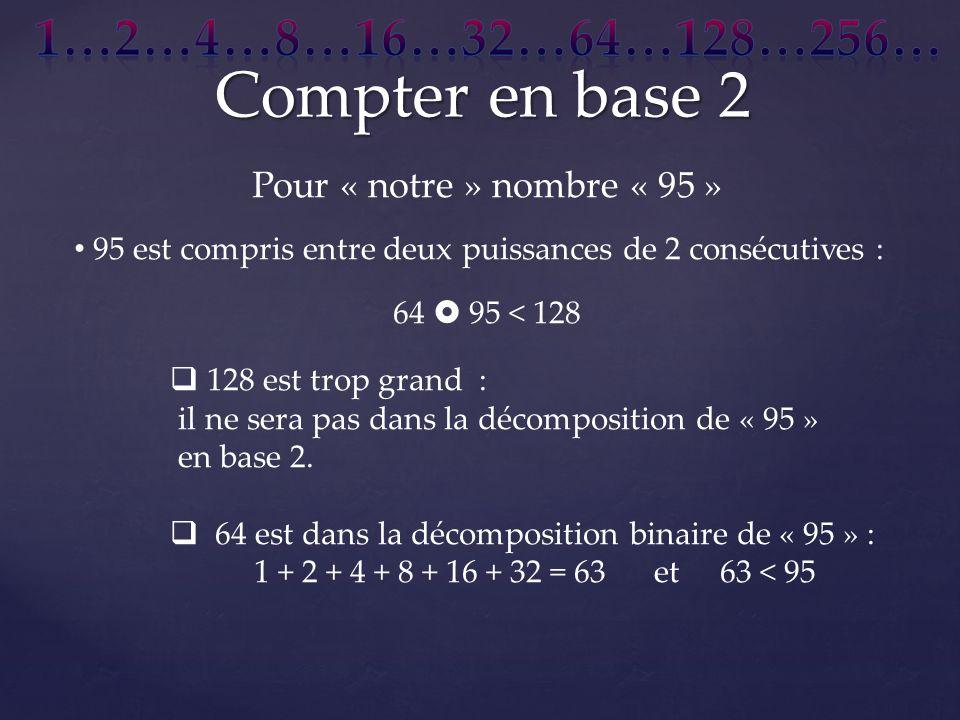 Compter en base 2 Pour « notre » nombre « 95 » 95 est compris entre deux puissances de 2 consécutives : 64 95 < 128 128 est trop grand : il ne sera pa