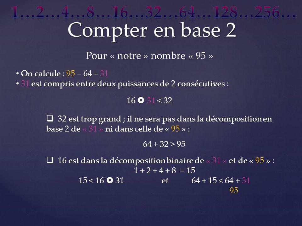 Compter en base 2 Pour « notre » nombre « 95 » On calcule : 95 – 64 = 31 31 est compris entre deux puissances de 2 consécutives : 16 31 < 32 32 est tr