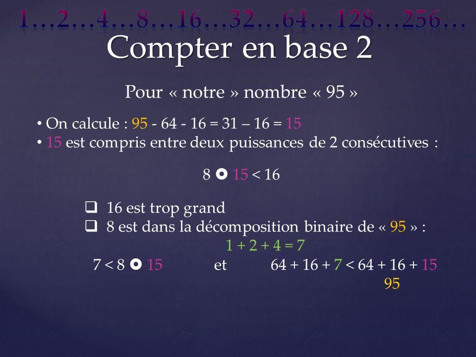 Compter en base 2 Pour « notre » nombre « 95 » On calcule : 95 - 64 - 16 = 31 – 16 = 15 15 est compris entre deux puissances de 2 consécutives : 8 15