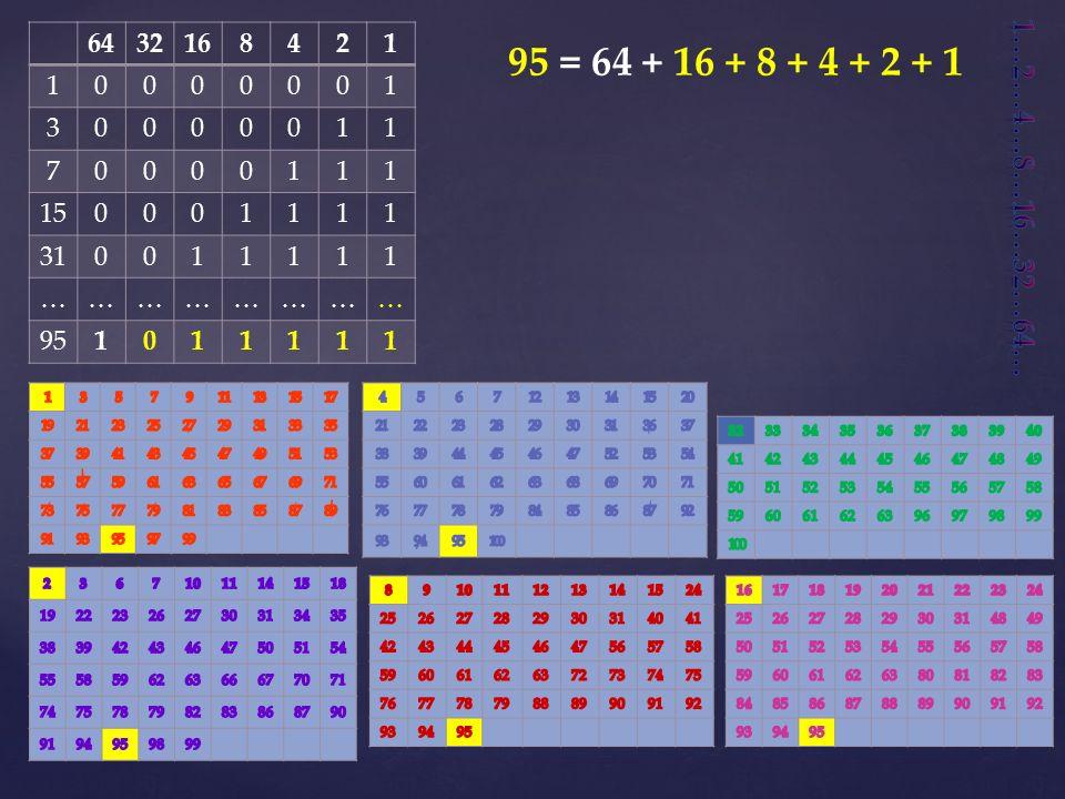 6432168421 10000001 30000011 70000111 150001111 310011111 …………………… 951011111 95 = 64 + 16 + 8 + 4 + 2 + 1