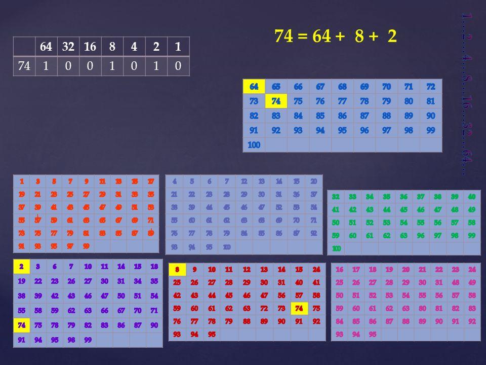 6432168421 741001010 74 = 64 + 8 + 2