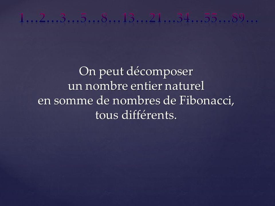 On peut décomposer un nombre entier naturel en somme de nombres de Fibonacci, tous différents.