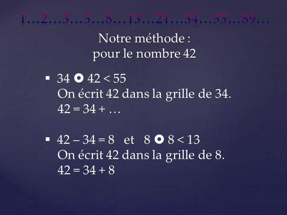 Notre méthode : pour le nombre 42 34 42 < 55 On écrit 42 dans la grille de 34. 42 = 34 + … 42 – 34 = 8 et 8 8 < 13 On écrit 42 dans la grille de 8. 42