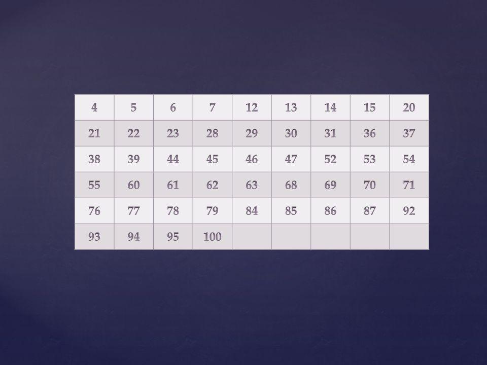 Notre méthode : pour le nombre 42 34 42 < 55 On écrit 42 dans la grille de 34.