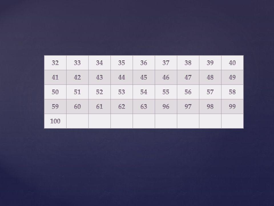 Compter en base 2 6432168421 31001………… …………… 95101………… 95 = 64 + 16 + …
