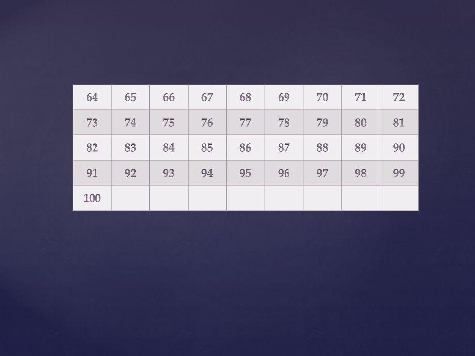 Compter en base 2 6432168421 700001…… 1500011…… ……… 3100111…… ……… 9510111...… On calcule : 95 - 64 - 16 – 8 = 15 – 8 = 7 4 7 < 8 4 est dans la décomposition binaire de « 95 ».