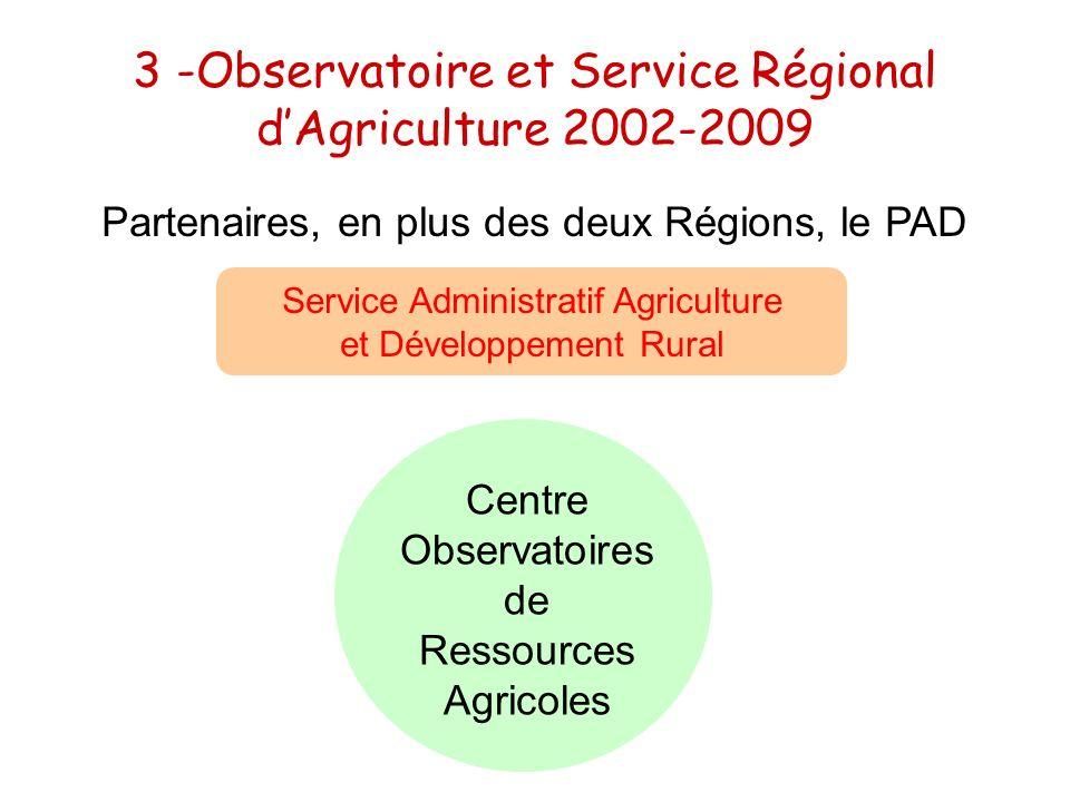 3 -Observatoire et Service Régional dAgriculture 2002-2009 Service Administratif Agriculture et Développement Rural Centre Observatoires de Ressources