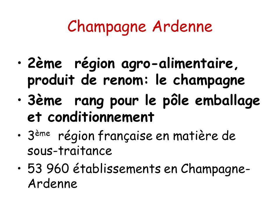 Champagne Ardenne 2ème région agro-alimentaire, produit de renom: le champagne 3ème rang pour le pôle emballage et conditionnement 3 ème région frança