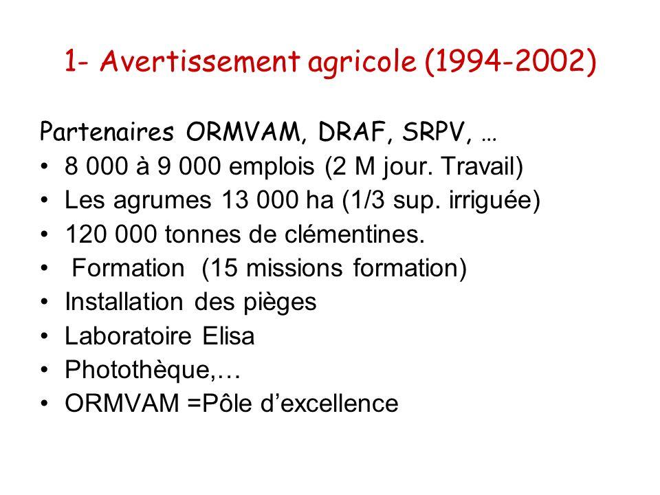 1- Avertissement agricole (1994-2002) Partenaires ORMVAM, DRAF, SRPV, … 8 000 à 9 000 emplois (2 M jour. Travail) Les agrumes 13 000 ha (1/3 sup. irri