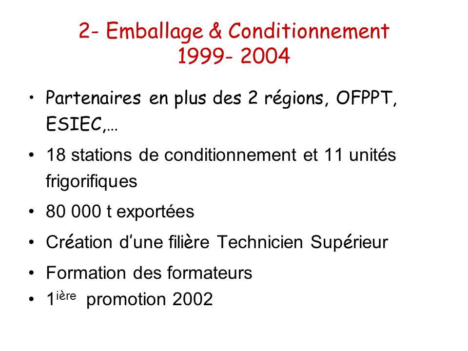 2- Emballage & Conditionnement 1999- 2004 Partenaires en plus des 2 régions, OFPPT, ESIEC,… 18 stations de conditionnement et 11 unités frigorifiques