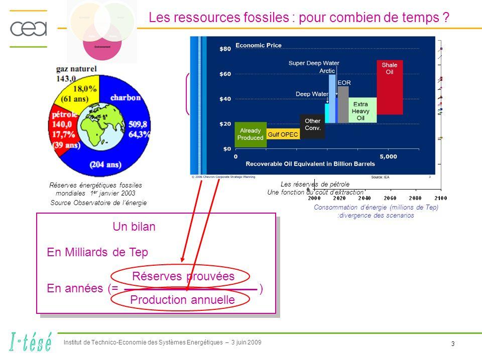 Institut de Technico-Economie des Systèmes Energétiques – 3 juin 2009 3 Réserves Années Production cumulée 39 ans Les ressources fossiles : pour combien de temps .