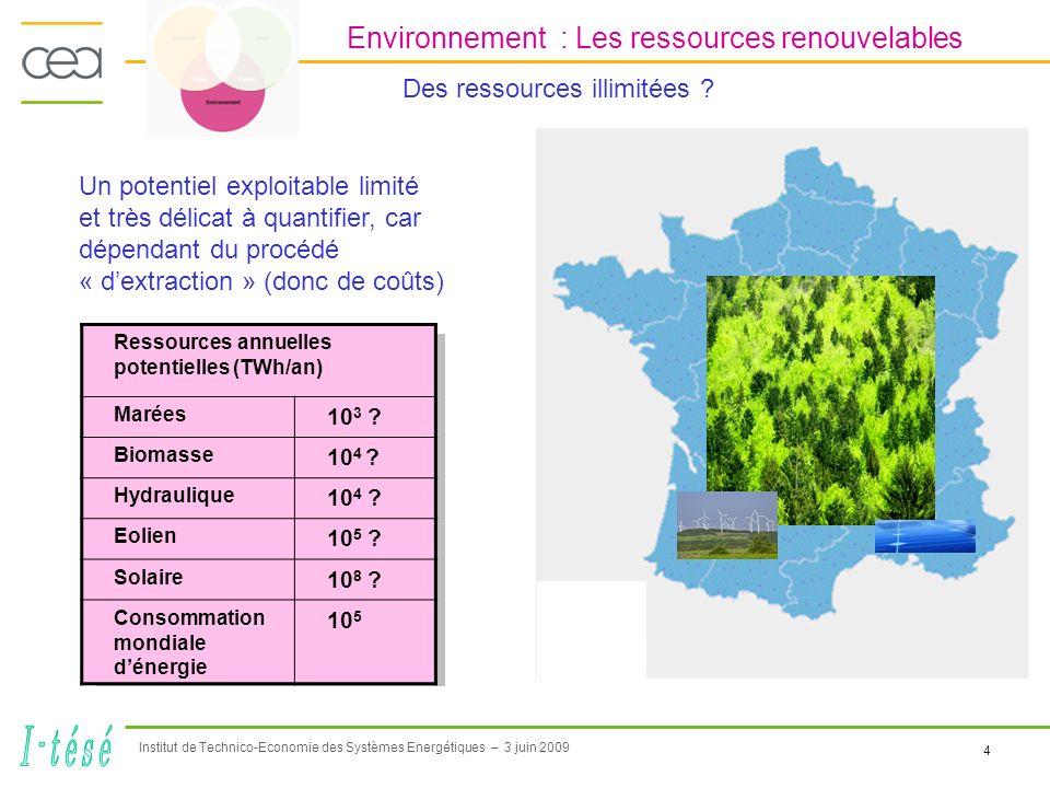 Institut de Technico-Economie des Systèmes Energétiques – 3 juin 2009 4 Ressources annuelles potentielles (TWh/an) Marées 10 3 .
