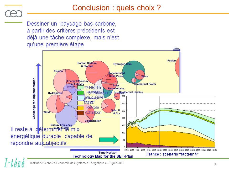Institut de Technico-Economie des Systèmes Energétiques – 3 juin 2009 8 Il reste à déterminer le mix énergétique durable capable de répondre aux objectifs Dessiner un paysage bas-carbone, à partir des critères précédents est déjà une tâche complexe, mais nest quune première étape Technology Map for the SET-Plan Conclusion : quels choix .