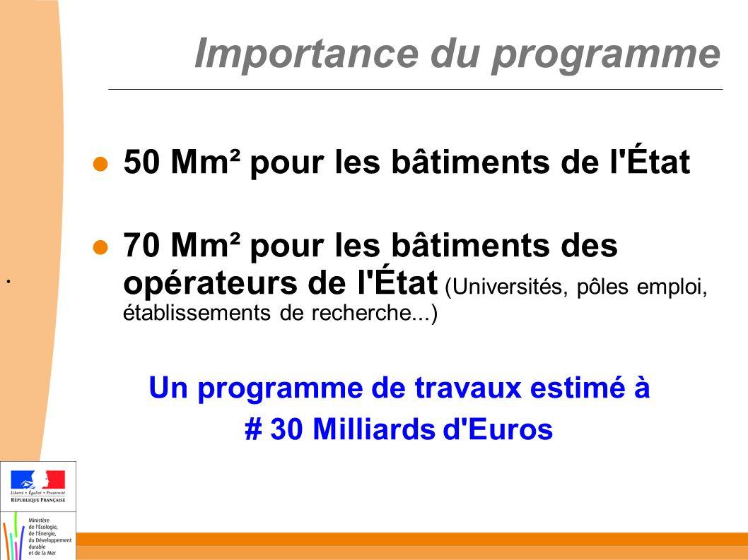 Importance du programme 50 Mm² pour les bâtiments de l État 70 Mm² pour les bâtiments des opérateurs de l État (Universités, pôles emploi, établissements de recherche...) Un programme de travaux estimé à # 30 Milliards d Euros