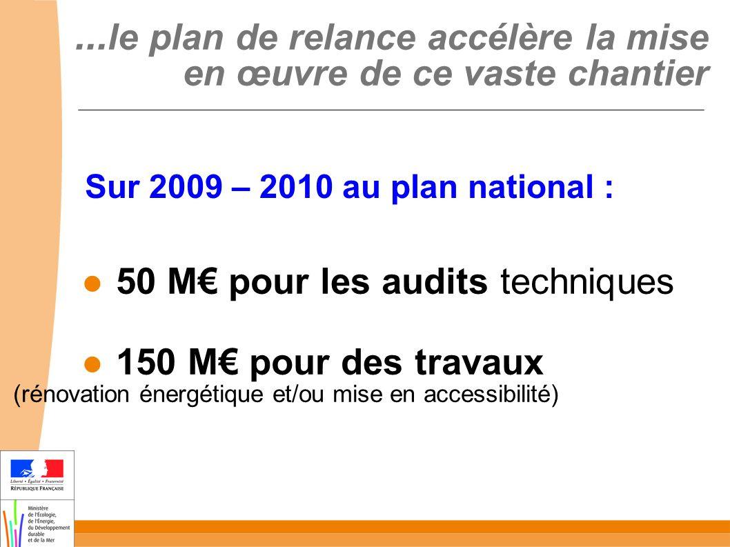 ... le plan de relance accélère la mise en œuvre de ce vaste chantier 50 M pour les audits techniques 150 M pour des travaux (rénovation énergétique e