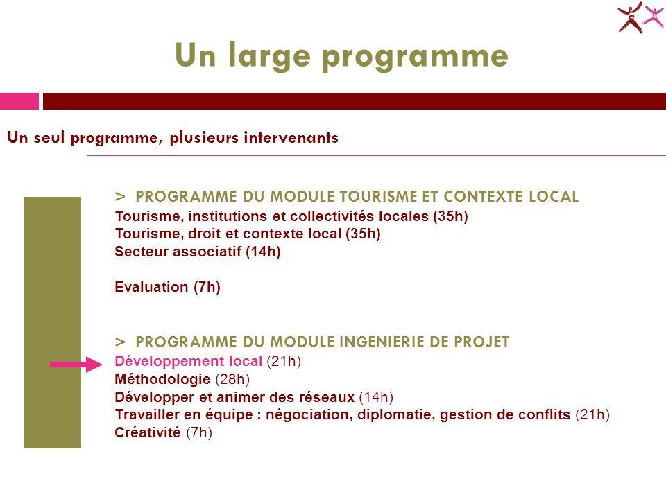 > PROGRAMME DU MODULE TOURISME ET CONTEXTE LOCAL Tourisme, institutions et collectivités locales (35h) Tourisme, droit et contexte local (35h) Secteur associatif (14h) Evaluation (7h) > PROGRAMME DU MODULE INGENIERIE DE PROJET Développement local (21h) Méthodologie (28h) Développer et animer des réseaux (14h) Travailler en équipe : négociation, diplomatie, gestion de conflits (21h) Créativité (7h) Un large programme Un seul programme, plusieurs intervenants