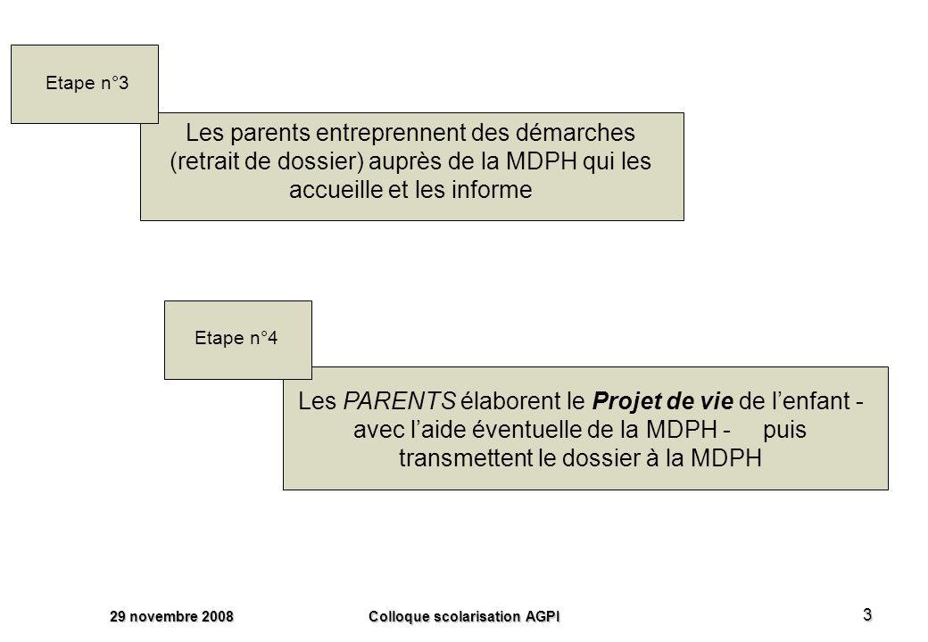 29 novembre 2008 Colloque scolarisation AGPI 3 Les parents entreprennent des démarches (retrait de dossier) auprès de la MDPH qui les accueille et les informe Etape n°3 Les PARENTS élaborent le Projet de vie de lenfant - avec laide éventuelle de la MDPH - puis transmettent le dossier à la MDPH Etape n°4