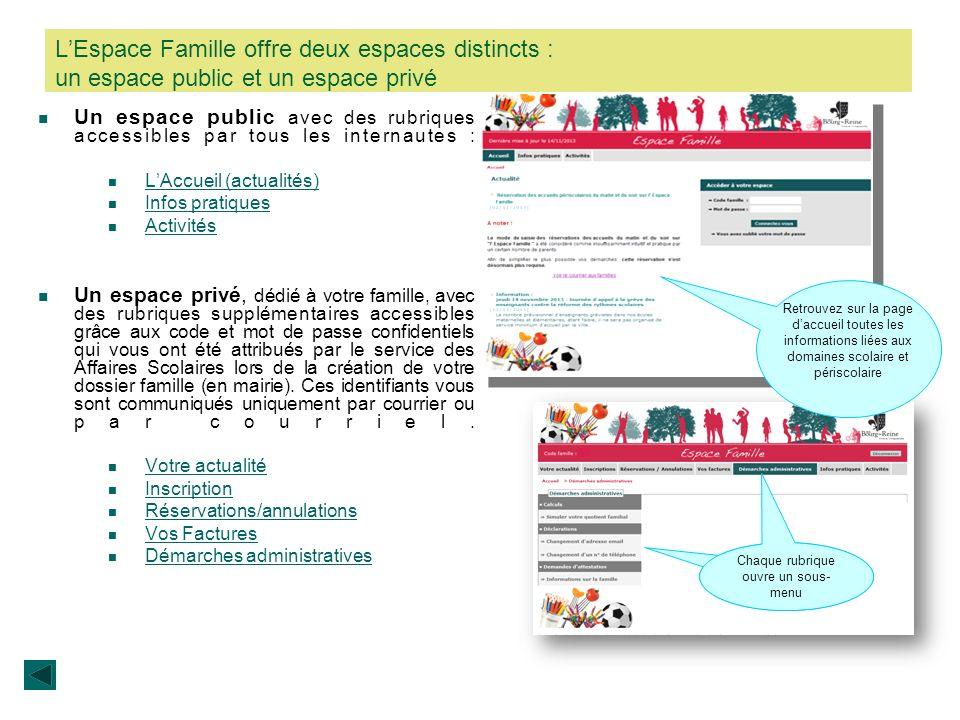 LEspace Famille offre deux espaces distincts : un espace public et un espace privé Un espace public avec des rubriques accessibles par tous les intern