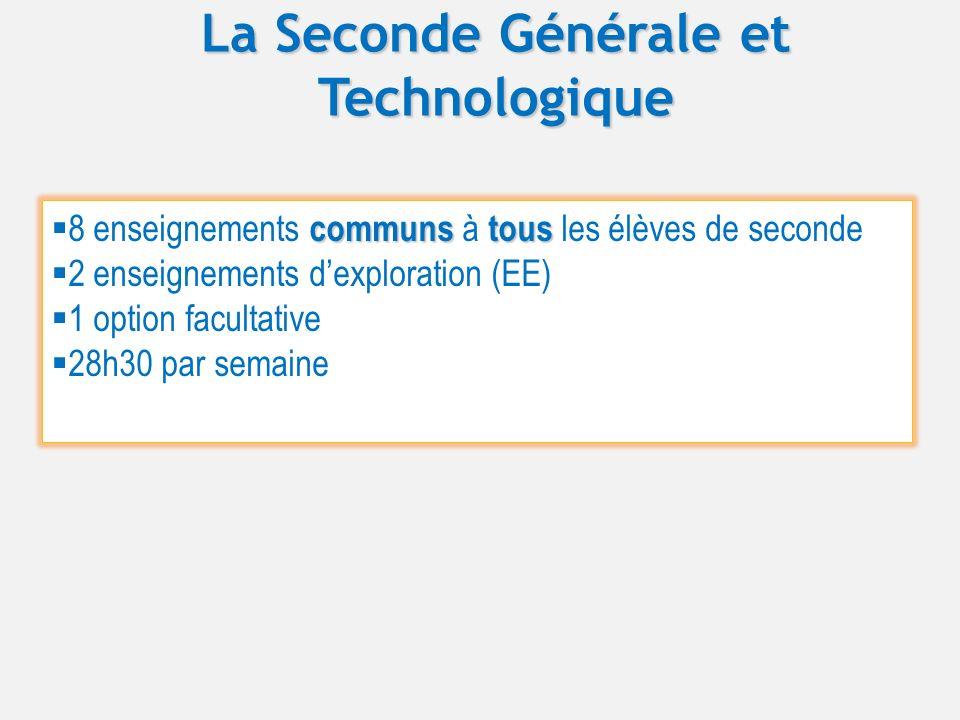 La Seconde Générale et Technologique communstous 8 enseignements communs à tous les élèves de seconde 2 enseignements dexploration (EE) 1 option facultative 28h30 par semaine