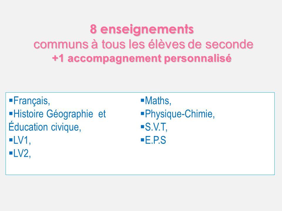 8 enseignements communs à tous les élèves de seconde communs à tous les élèves de seconde +1 accompagnement personnalisé Français, Histoire Géographie et Éducation civique, LV1, LV2, Maths, Physique-Chimie, S.V.T, E.P.S