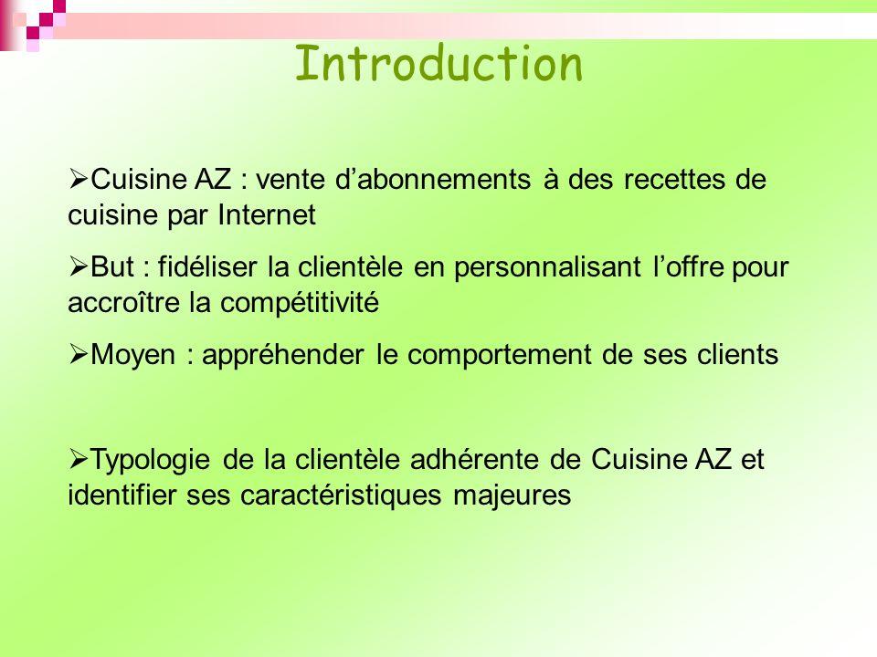 Introduction Cuisine AZ : vente dabonnements à des recettes de cuisine par Internet But : fidéliser la clientèle en personnalisant loffre pour accroît
