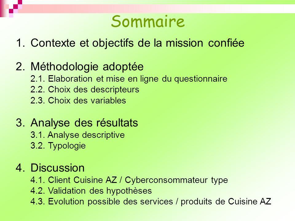 3.2.Typologie 3.