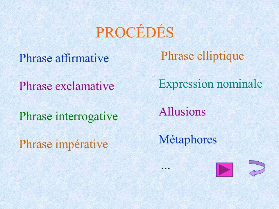 PROCÉDÉS Phrase affirmative Phrase exclamative Phrase interrogative Phrase impérative Expression nominale Phrase elliptique Allusions Métaphores...