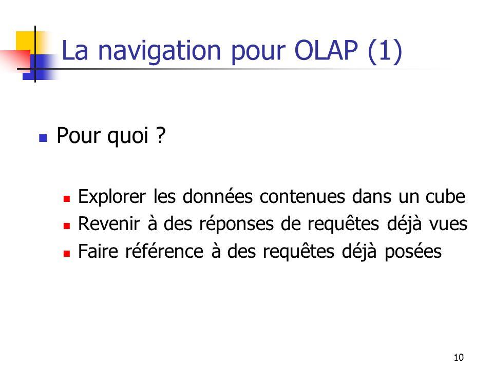 10 La navigation pour OLAP (1) Pour quoi ? Explorer les données contenues dans un cube Revenir à des réponses de requêtes déjà vues Faire référence à