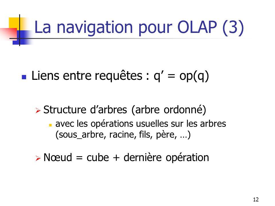 12 La navigation pour OLAP (3) Liens entre requêtes : q = op(q) Structure darbres (arbre ordonné) avec les opérations usuelles sur les arbres (sous_ar
