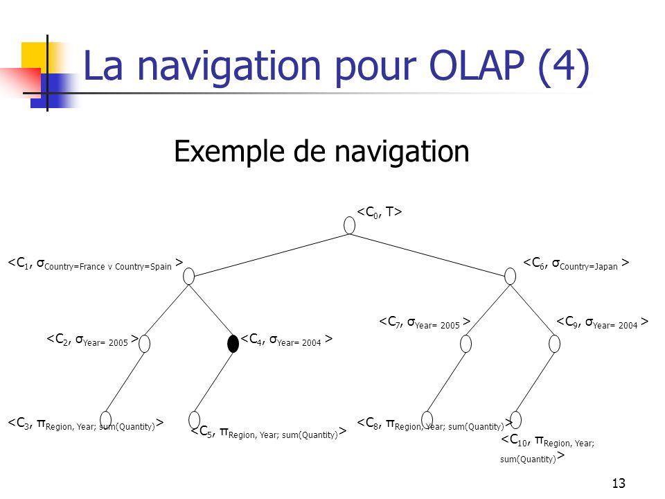 13 La navigation pour OLAP (4) Exemple de navigation