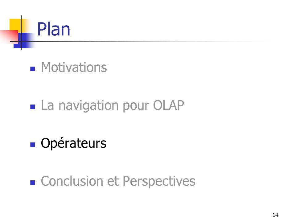 14 Plan Motivations La navigation pour OLAP Opérateurs Conclusion et Perspectives