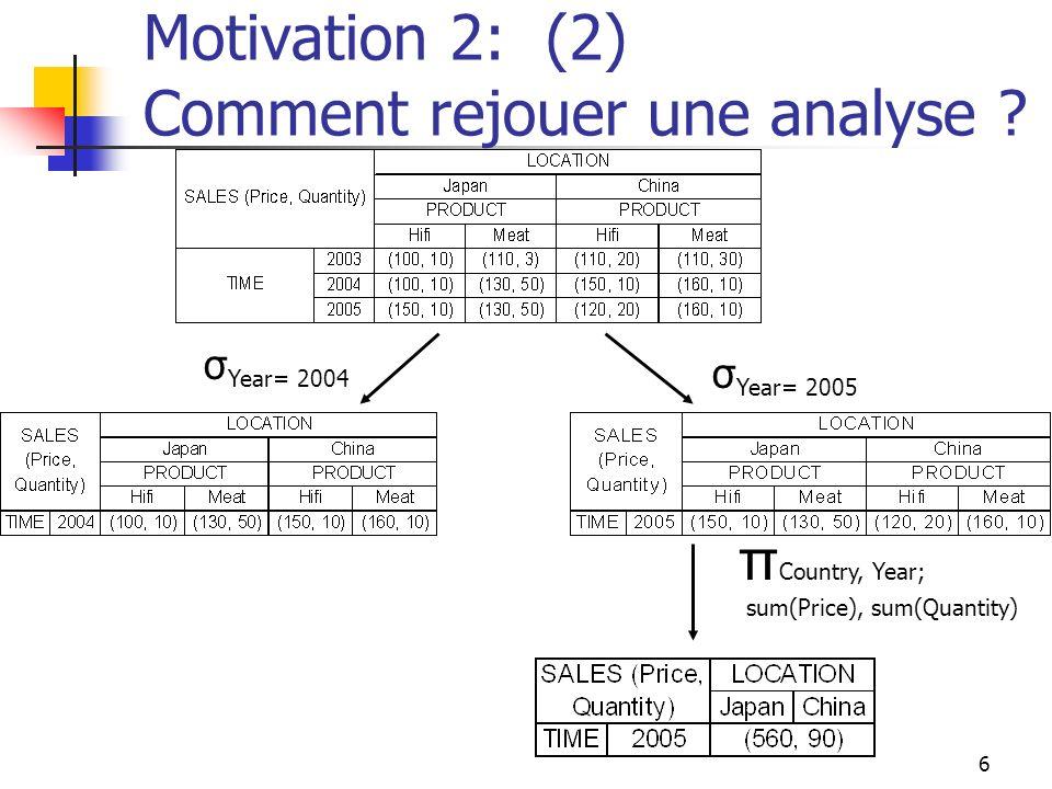 17 Opérateurs : Replace Replace θ (N 6 ) = N 7 avec θ = {σ year=2005 / σ year=2004 } N6N6 N7N7