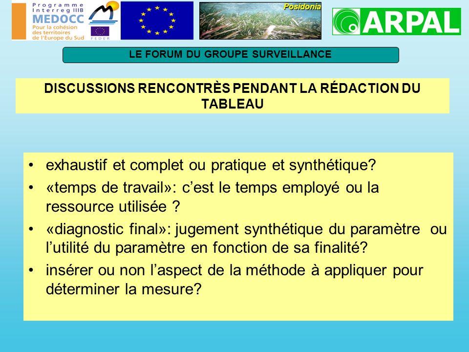 DISCUSSIONS RENCONTRÈS PENDANT LA RÉDACTION DU TABLEAU exhaustif et complet ou pratique et synthétique.