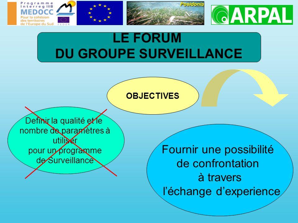 OBJECTIVES Posidonia LE FORUM DU GROUPE SURVEILLANCE Definir la qualité et le nombre de paramètres à utiliser pour un programme de Surveillance Fourni