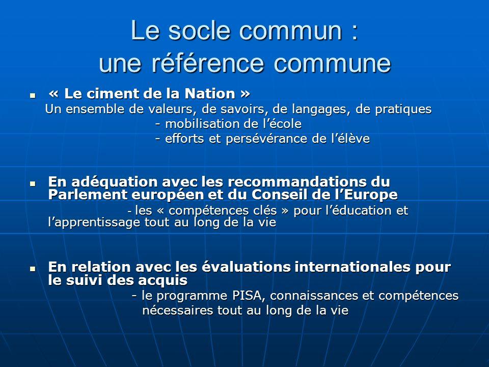 Le socle commun : une référence commune « Le ciment de la Nation » « Le ciment de la Nation » Un ensemble de valeurs, de savoirs, de langages, de pratiques Un ensemble de valeurs, de savoirs, de langages, de pratiques - mobilisation de lécole - mobilisation de lécole - efforts et persévérance de lélève - efforts et persévérance de lélève En adéquation avec les recommandations du Parlement européen et du Conseil de lEurope En adéquation avec les recommandations du Parlement européen et du Conseil de lEurope - les « compétences clés » pour léducation et lapprentissage tout au long de la vie En relation avec les évaluations internationales pour le suivi des acquis En relation avec les évaluations internationales pour le suivi des acquis - le programme PISA, connaissances et compétences - le programme PISA, connaissances et compétences nécessaires tout au long de la vie nécessaires tout au long de la vie