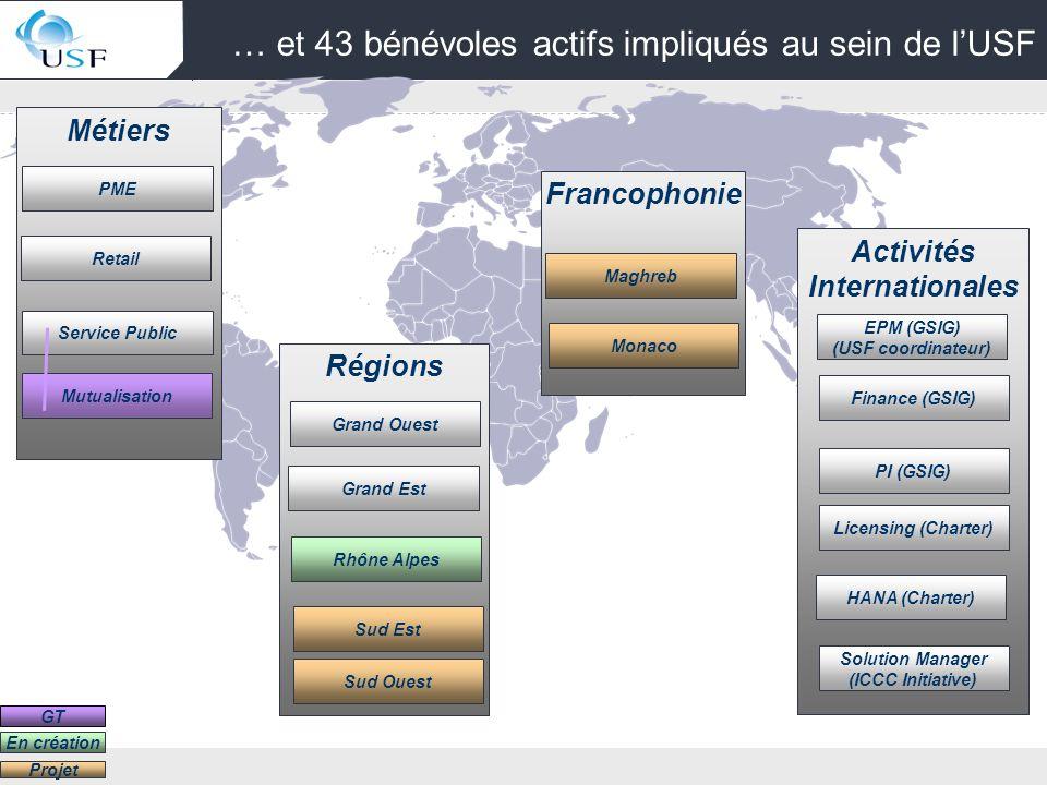 Métiers Service Public Retail Projet Régions Sud Est Sud Ouest En création … et 43 bénévoles actifs impliqués au sein de lUSF Rhône Alpes PME Grand Ou