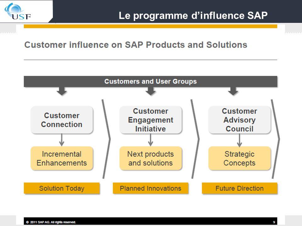 Le programme dinfluence SAP