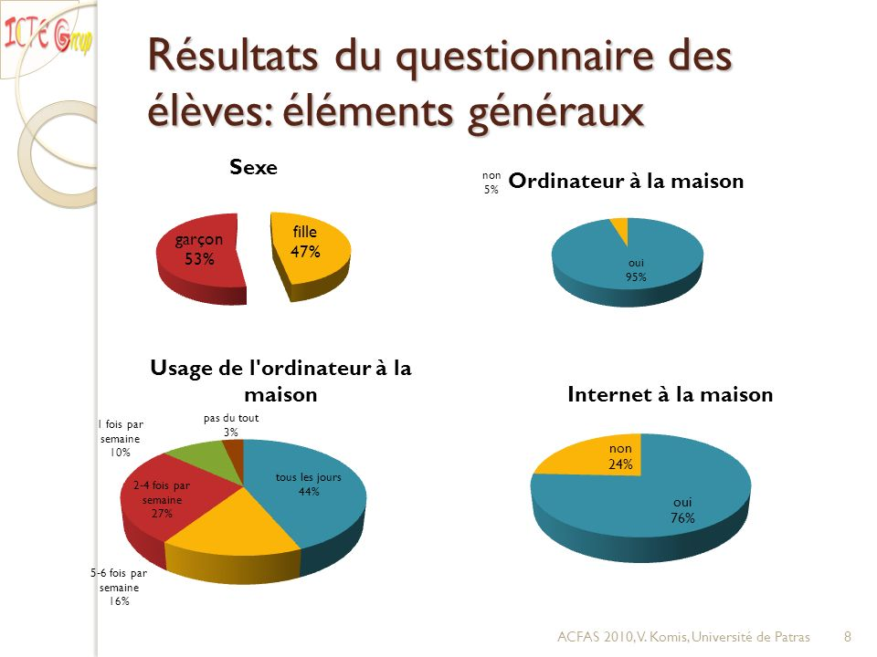 Résultats du questionnaire des élèves: éléments généraux ACFAS 2010, V. Komis, Université de Patras8