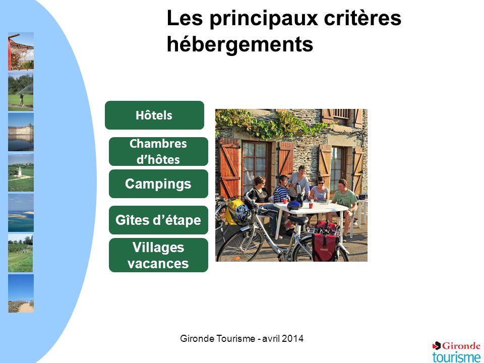 Gironde Tourisme - avril 2014 Les principaux critères hébergements Hôtels Chambres dhôtes Campings Gîtes détape Villages vacances